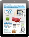 Google double downs on tablets in 2012